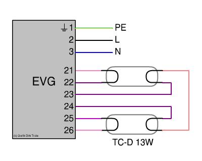 Umbau einer Leuchte auf EVG\'s